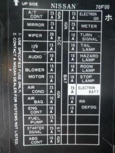 rm_7347] 240sx fuse box diagram wiring diagram  meric benkeme mohammedshrine librar wiring 101