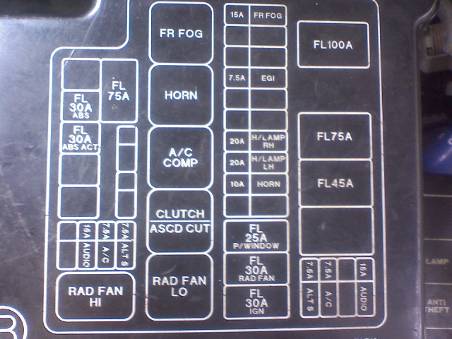 BV_3270] 95 Nissan 240Sx Engine Fuse Box Cover Wiring DiagramMomece Cran Apom Exmet Mohammedshrine Librar Wiring 101