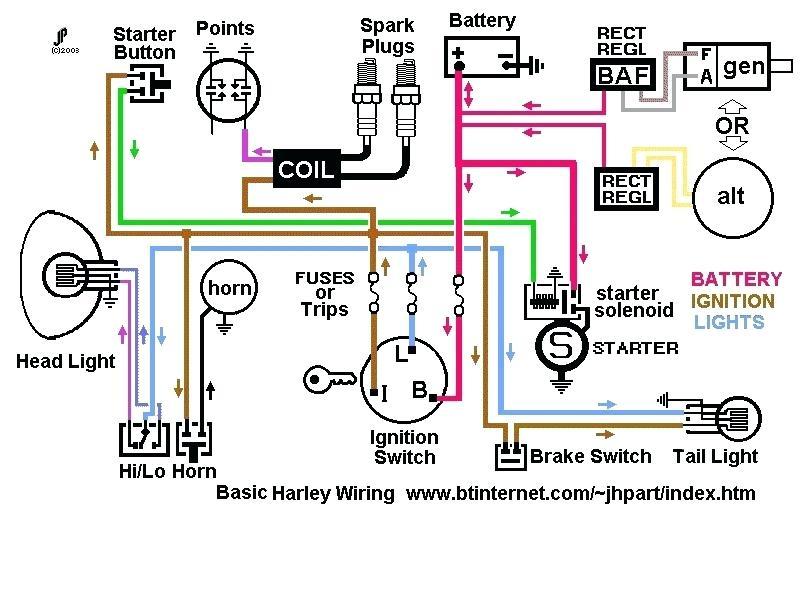 Turn Signal Wiring Harness Diagram - 2002 Bmw E46 Fuse Diagram -  maxoncb.tukune.jeanjaures37.frWiring Diagram Resource