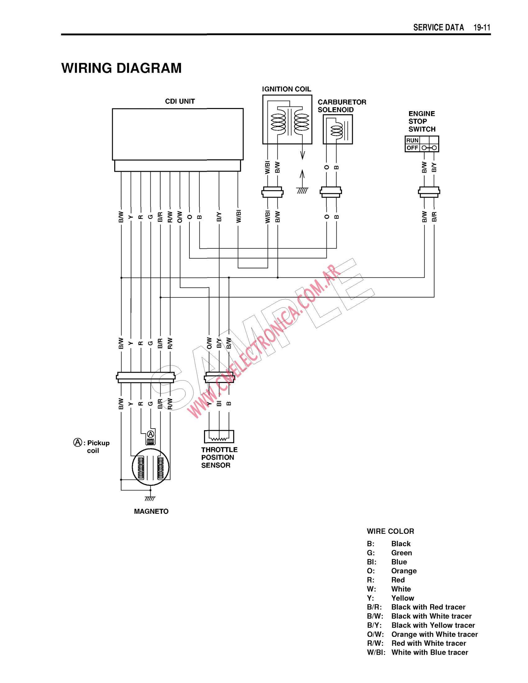 1997 Rm 250 Wiring Diagram