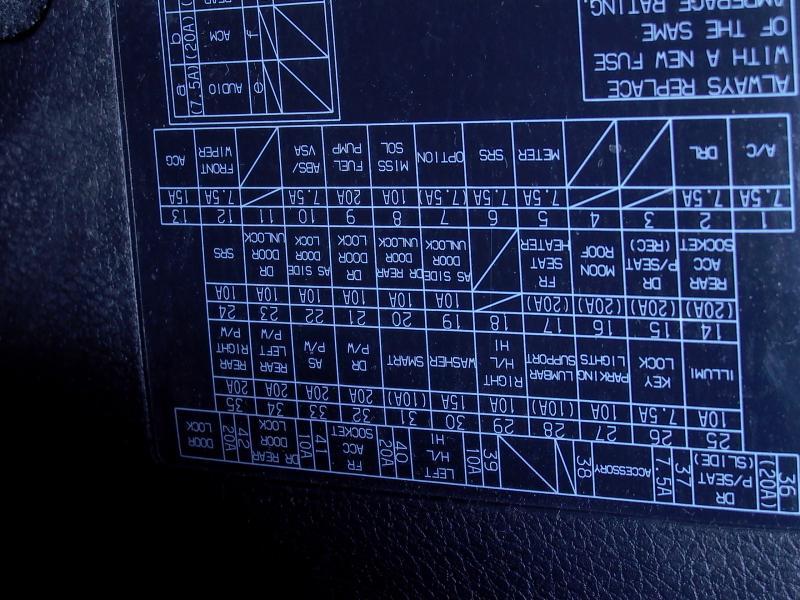 KX_1142] 2013 Honda Accord Fuse BoxGue45 Iosco Heeve Mohammedshrine Librar Wiring 101