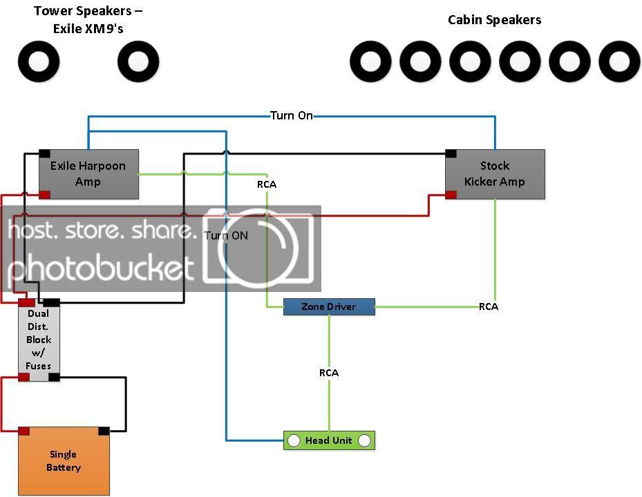 Fine Marine Stereo Wiring Diagrams Wiring Diagram Database Wiring Cloud Histehirlexornumapkesianilluminateatxorg