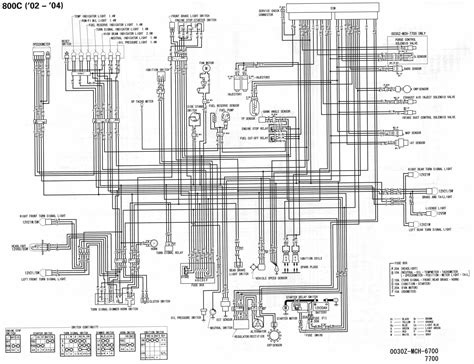 peugeot 807 wiring diagram download ts 7578  peugeot 807 wiring diagram download diagram  ts 7578  peugeot 807 wiring diagram