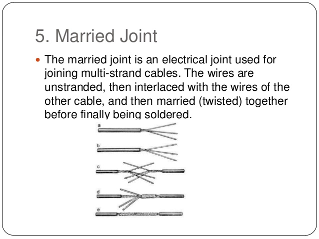 Ak 6751 House Wiring Joints