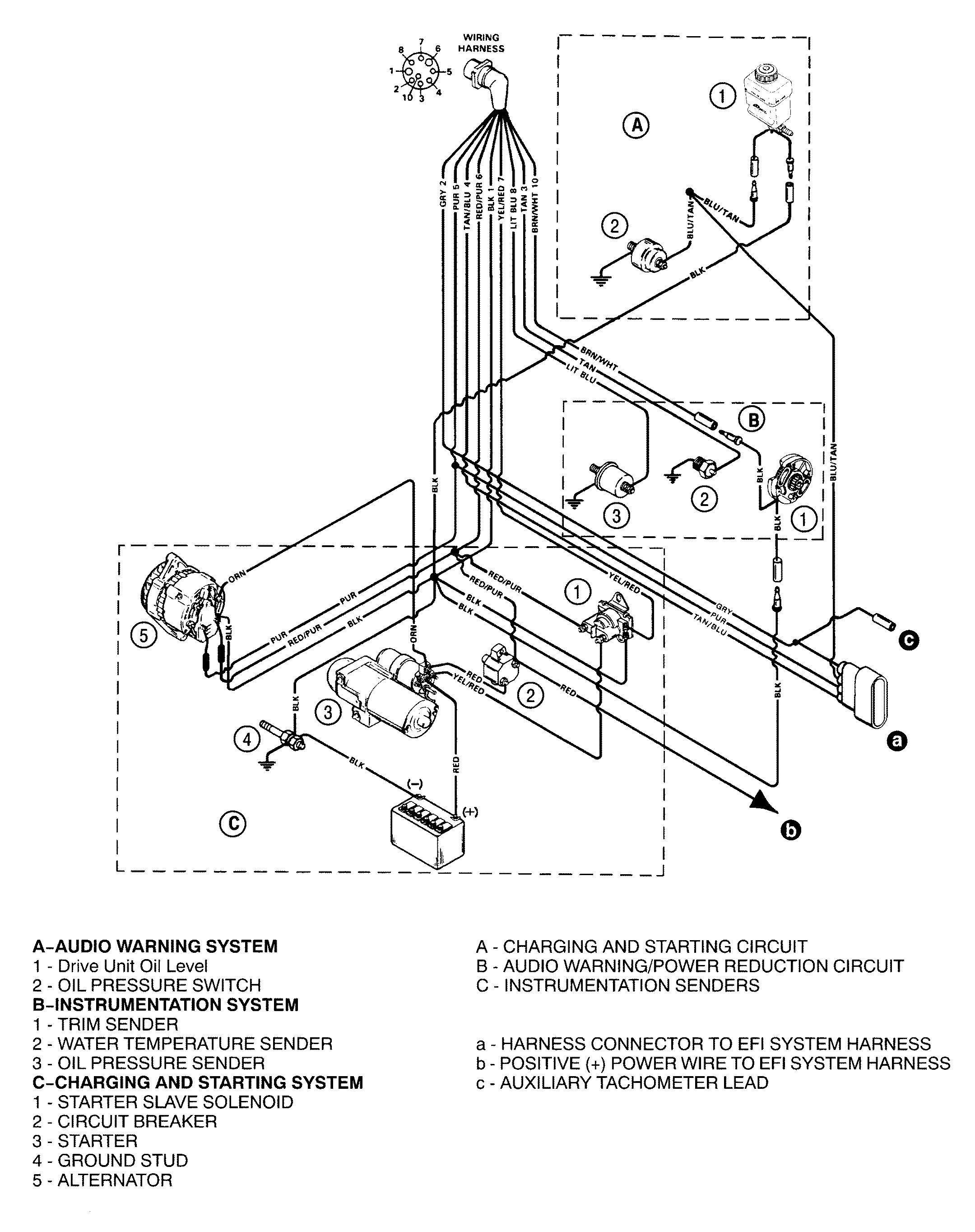 Brilliant 3 7 Mercruiser Starter Wiring Diagram Wiring Schematic Diagram Wiring Cloud Histehirlexornumapkesianilluminateatxorg