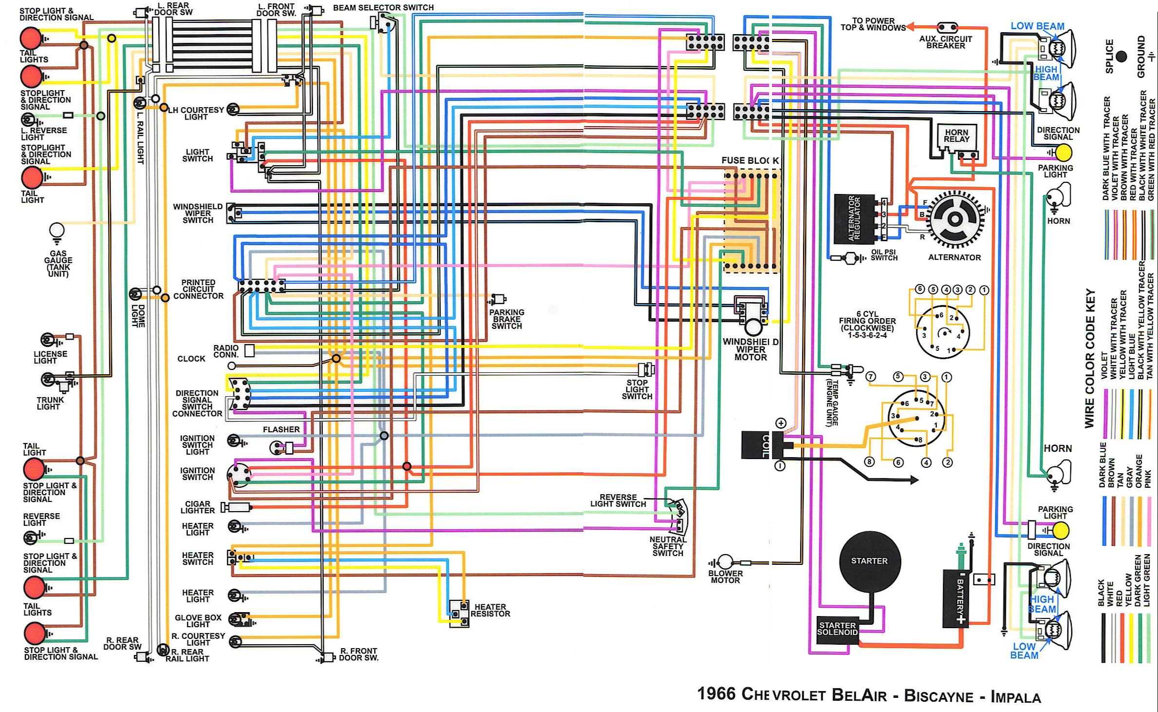sh_9565] 1964 nova starter wiring diagram schematic wiring  trua flui denli botse terch elae hroni xeira mohammedshrine librar wiring  101