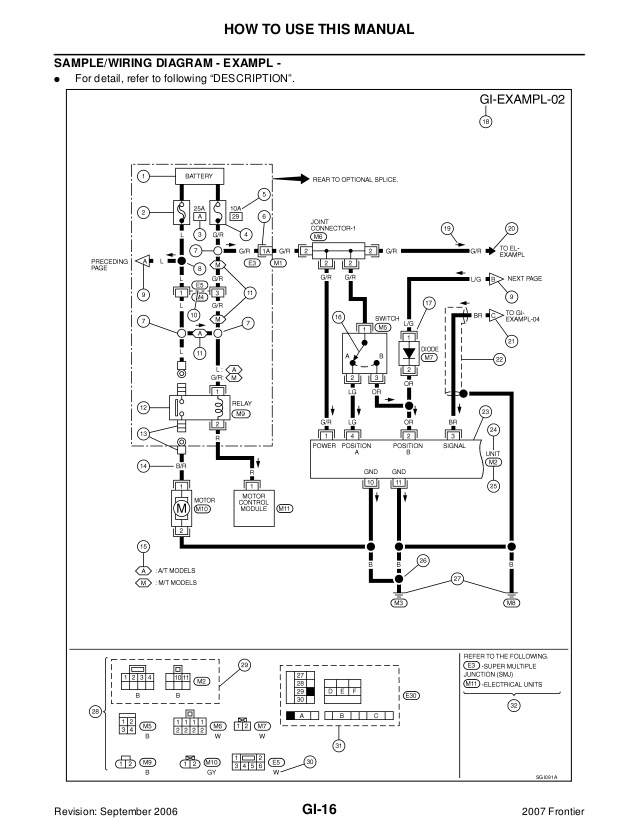 Terrific Frontier Wiring Diagram Wiring Diagram Ebook Wiring Cloud Itislusmarecoveryedborg
