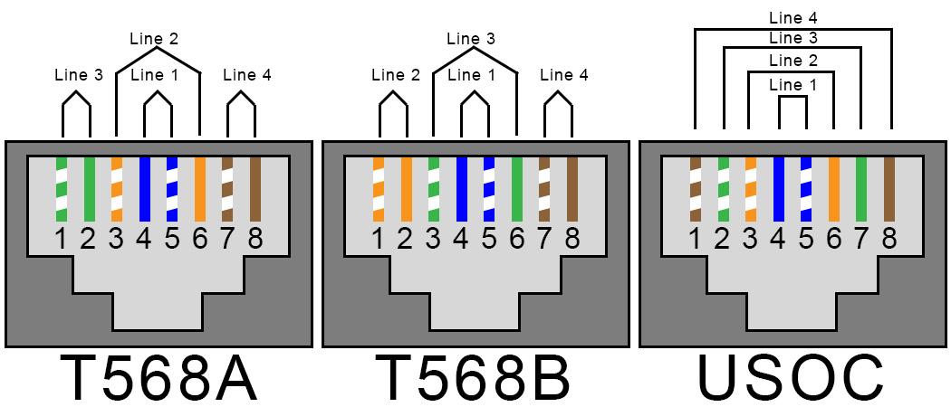 Strange Rj45 Socket Wiring Basic Electronics Wiring Diagram Wiring Cloud Onicaalyptbenolwigegmohammedshrineorg