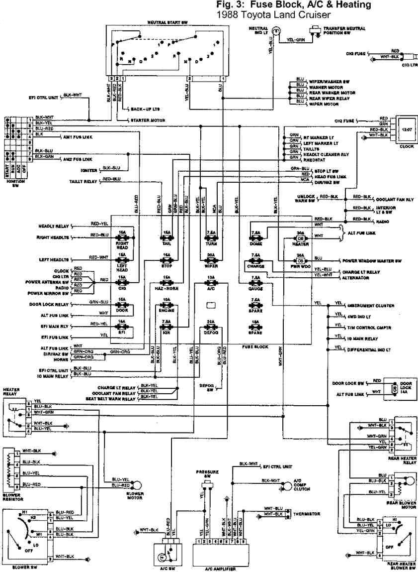 Awe Inspiring 1988 Toyota Pickup Wiring Diagram Air Conditioning Basic Wiring Cloud Ymoonsalvmohammedshrineorg
