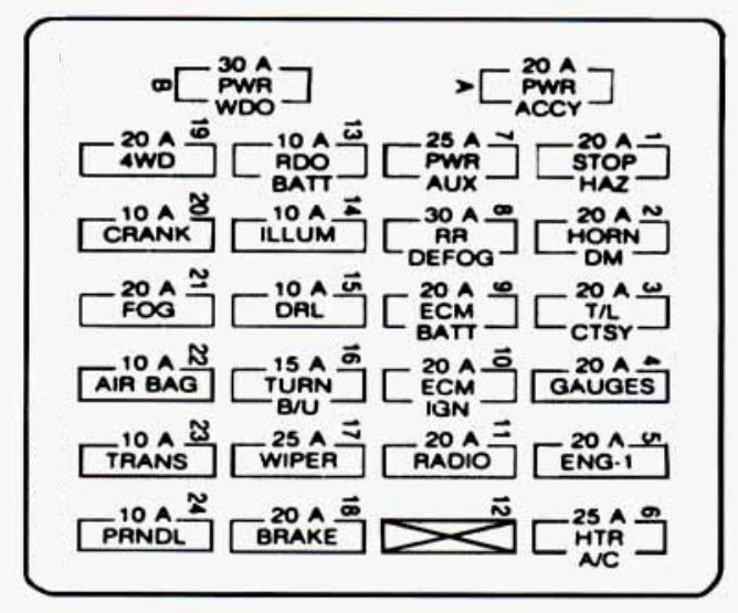 Awesome Fuse Box Diagram 1997 Chevy Blazer Basic Electronics Wiring Diagram Wiring Cloud Overrenstrafr09Org