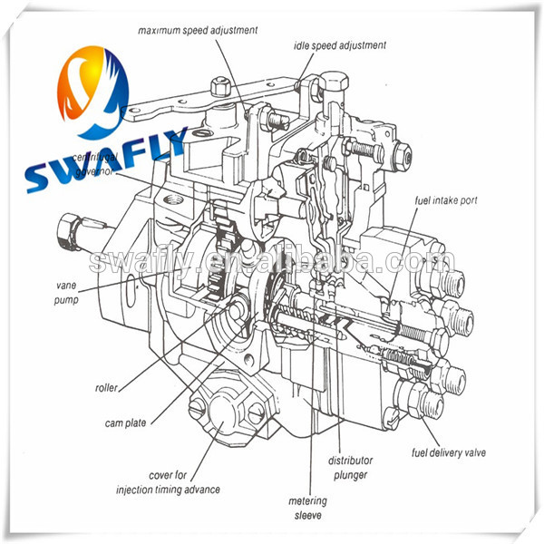 duramax sel wiring diagram lh 9092  duramax sel engine diagram  lh 9092  duramax sel engine diagram