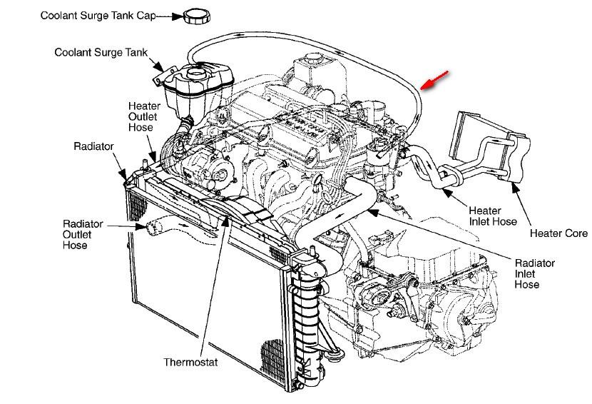 [DHAV_9290]  YG_5095] 2004 Saturn Ion Parts Diagram Schematic Wiring | 2007 Ion Saturn Sc2 Engine Diagram |  | Opein Kapemie Mohammedshrine Librar Wiring 101