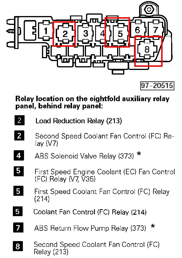 CB_9905] Vw Beetle Air Conditioning Fuse Box DiagramBenkeme Phae Mohammedshrine Librar Wiring 101
