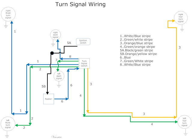 1969 Chevelle Turn Signal Wiring Diagram from static-resources.imageservice.cloud
