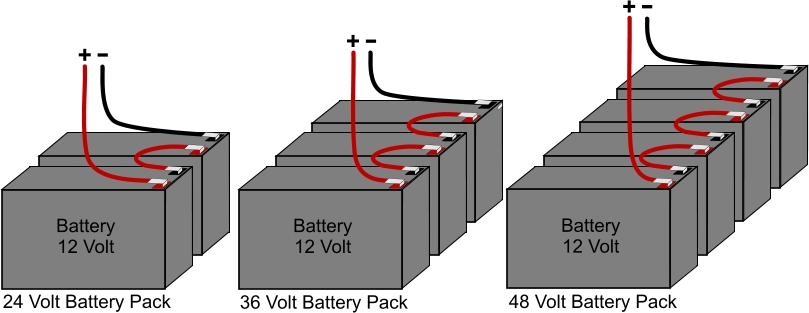 Admirable Battery Pack Wiring Guide Electricscooterparts Com Support Wiring Cloud Loplapiotaidewilluminateatxorg