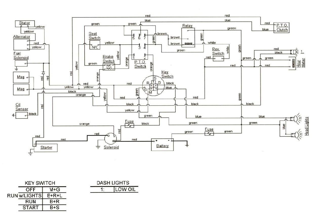 [SCHEMATICS_48IS]  Cub Cadet 1440 Wiring Diagram - Bmw Z4 E85 Fuse Box for Wiring Diagram  Schematics | Cub Cadet 2135 Wiring Diagram |  | Wiring Diagram Schematics