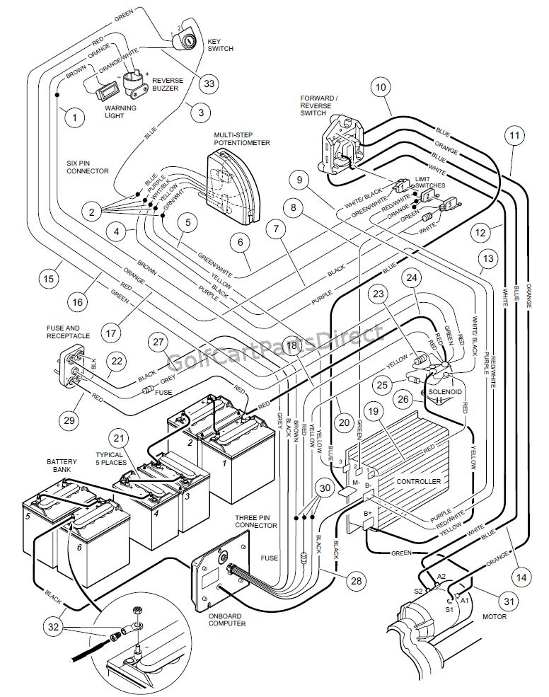 Pleasant Cushman 36 Volt Golf Cart Wiring Diagram Wiring Diagram Wiring Cloud Hemtegremohammedshrineorg