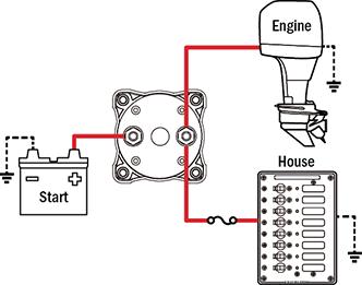 Surprising Battery Switch Wiring Diagram Basic Electronics Wiring Diagram Wiring Cloud Ymoonsalvmohammedshrineorg