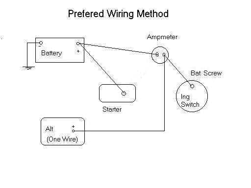 Single Wire Alternator Wiring Diagram from static-resources.imageservice.cloud