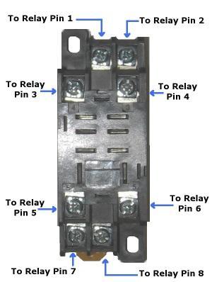 [DIAGRAM_3ER]  GG_8527] Wiring Diagram Also 11 Pin Relay Socket Wiring Diagram On 8 Pin Relay  Schematic Wiring | Relay Socket Wiring Diagram |  | Www Mohammedshrine Librar Wiring 101