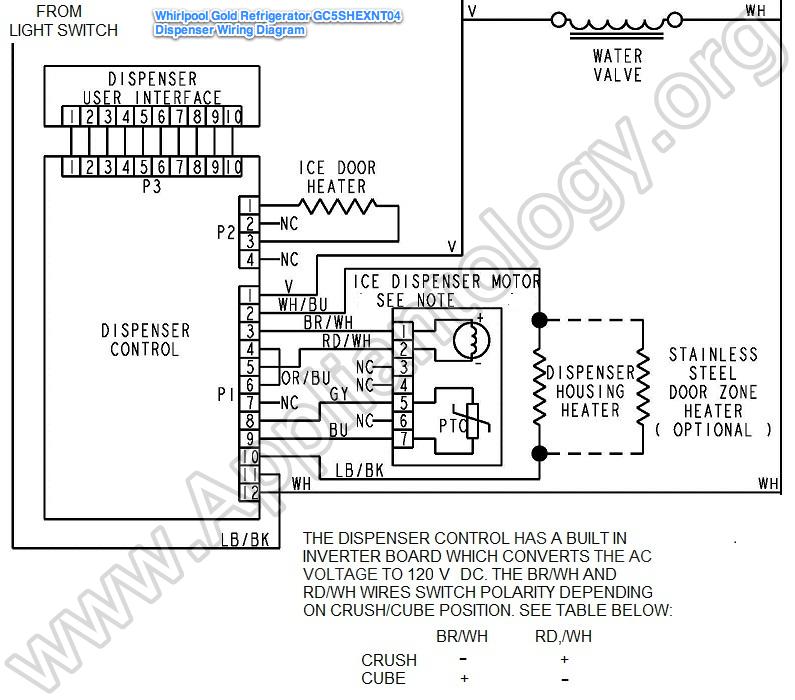 Superb Admiral Refrigerator Wiring Diagram Wiring Diagram Wiring Cloud Biosomenaidewilluminateatxorg