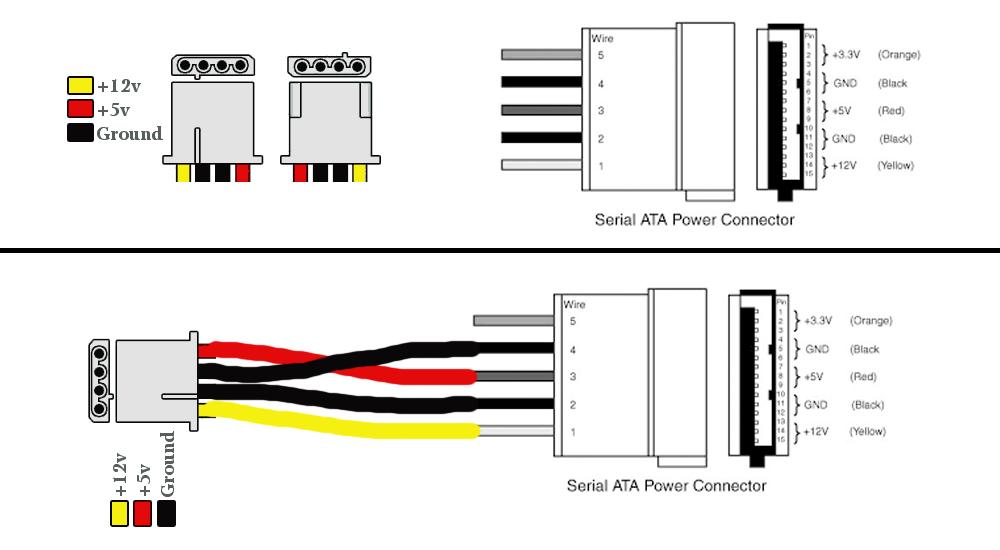 he_2460] hdd sata wiring diagram free diagram  xempag osoph oxyt astic iosco dness plan boapu mohammedshrine ...