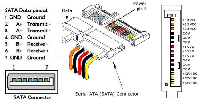 [DIAGRAM_5UK]  TR_3384] Hard Drive Data Plug Wiring Diagrams Schematic Wiring | Wiring Diagram Sata |  | Bapap Gritea Mohammedshrine Librar Wiring 101