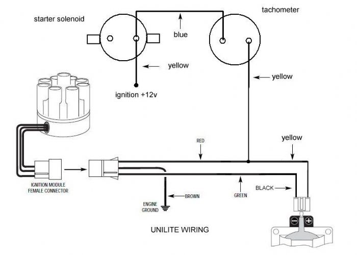 mallory distributor wiring diagram - ac disconnect switch wiring diagram -  bonek.tukune.jeanjaures37.fr  wiring diagram resource