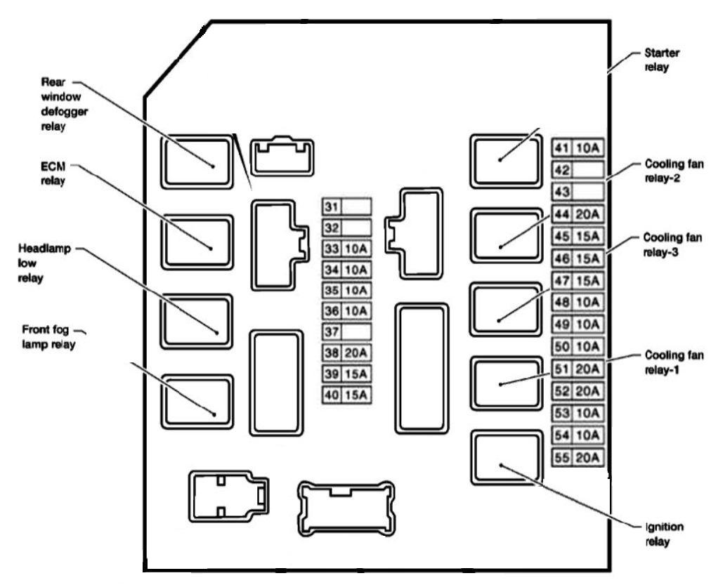 Sensational 2003 Nissan Murano Engine Diagram Wiring Library Wiring Cloud Ymoonsalvmohammedshrineorg