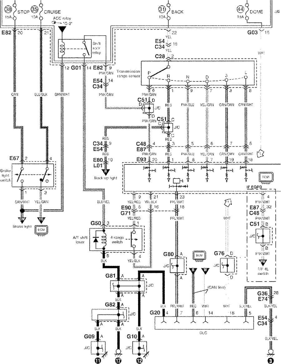 Strange Navigation Light Wiring For Dual Stationsboatlightdiagram Basic Wiring Cloud Ittabisraaidewilluminateatxorg