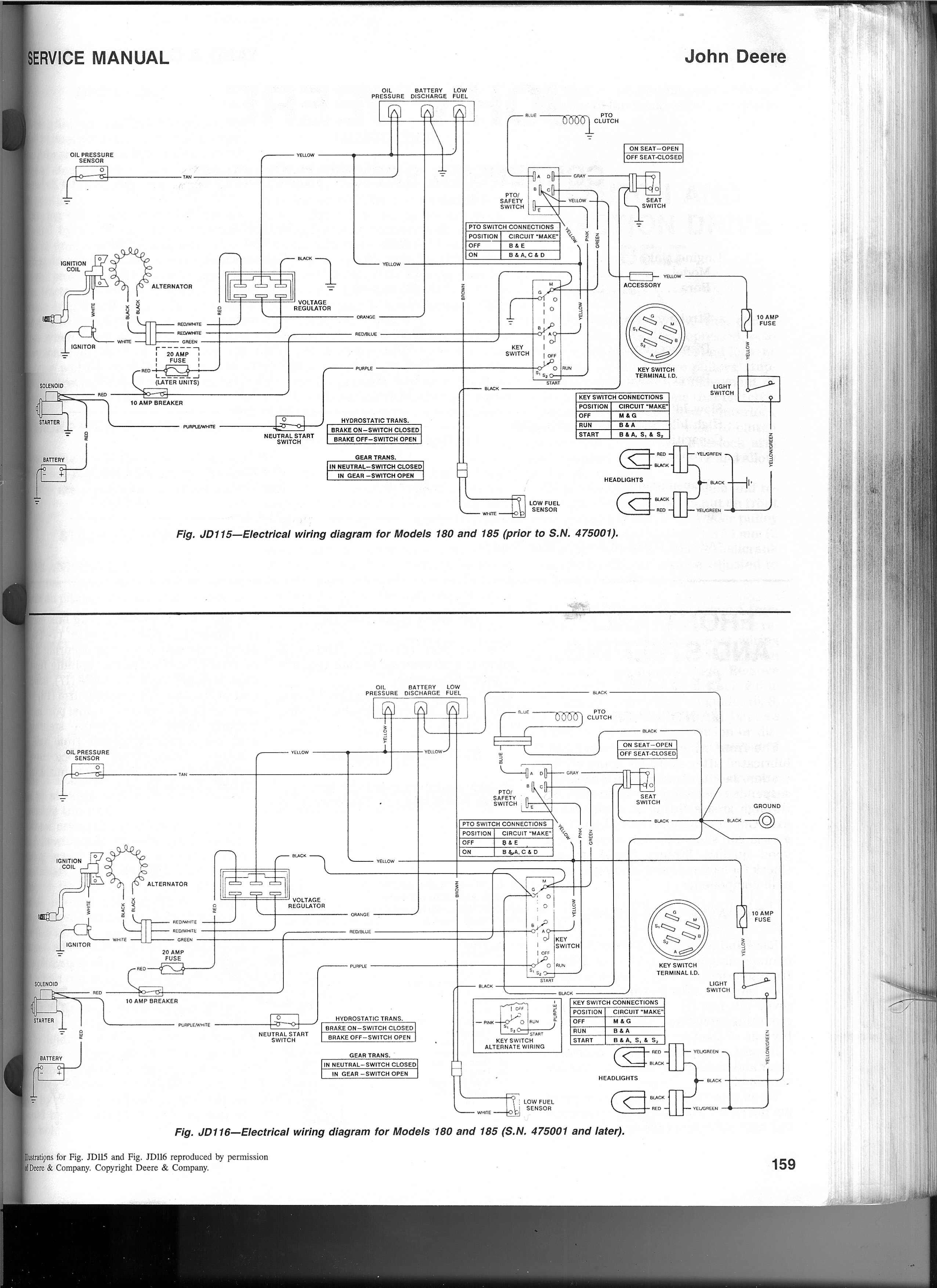 John Deere Lawn Tractor Wiring Diagram from static-resources.imageservice.cloud