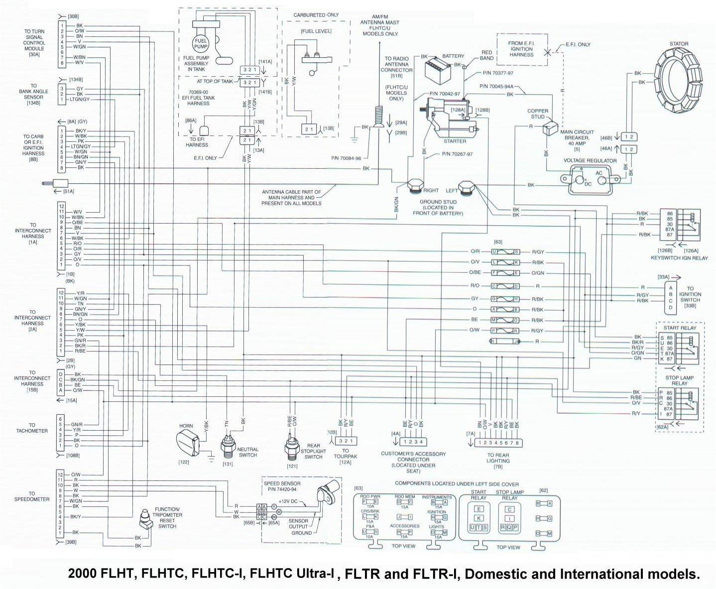 2000 sportster wiring diagram harley handlebar wiring diagram 2000 fokus repeat24 klictravel nl  harley handlebar wiring diagram 2000
