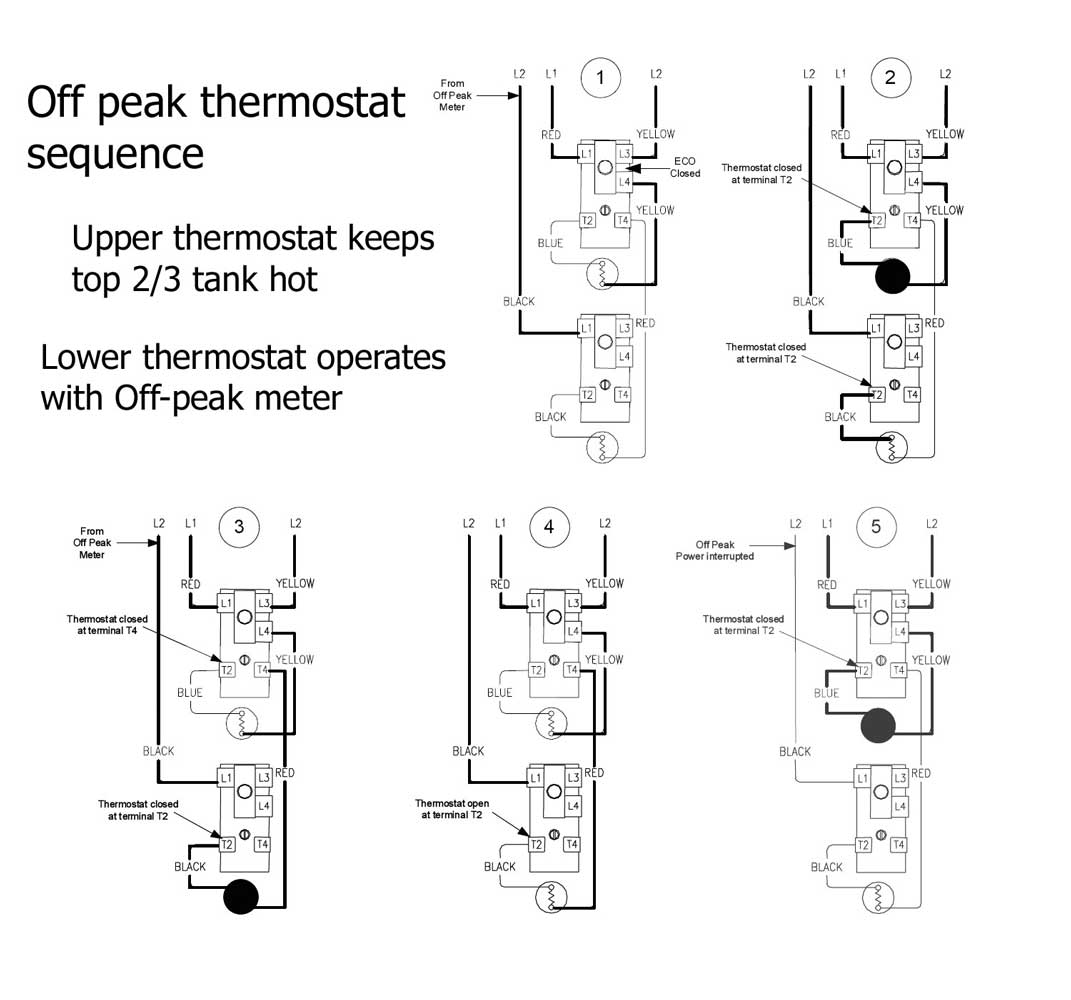 Swell Hot Water Tank Thermostat Wiring Diagram Basic Electronics Wiring Wiring Cloud Rometaidewilluminateatxorg