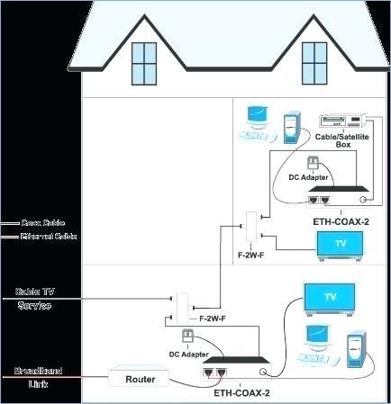 RS_4935] Phone Box Wiring Diagram On Verizon Telephone Box Wiring Diagram  Schematic WiringGresi Momece Mohammedshrine Librar Wiring 101