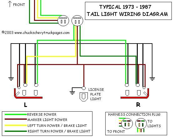 Astonishing Brake Light Wiring Basic Electronics Wiring Diagram Wiring Cloud Orsalboapumohammedshrineorg