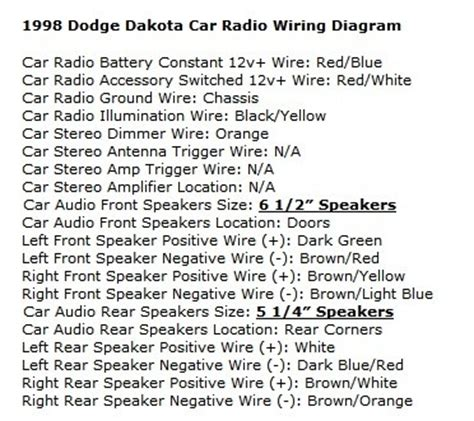 97 dodge dakota radio wiring diagram  center wiring diagram