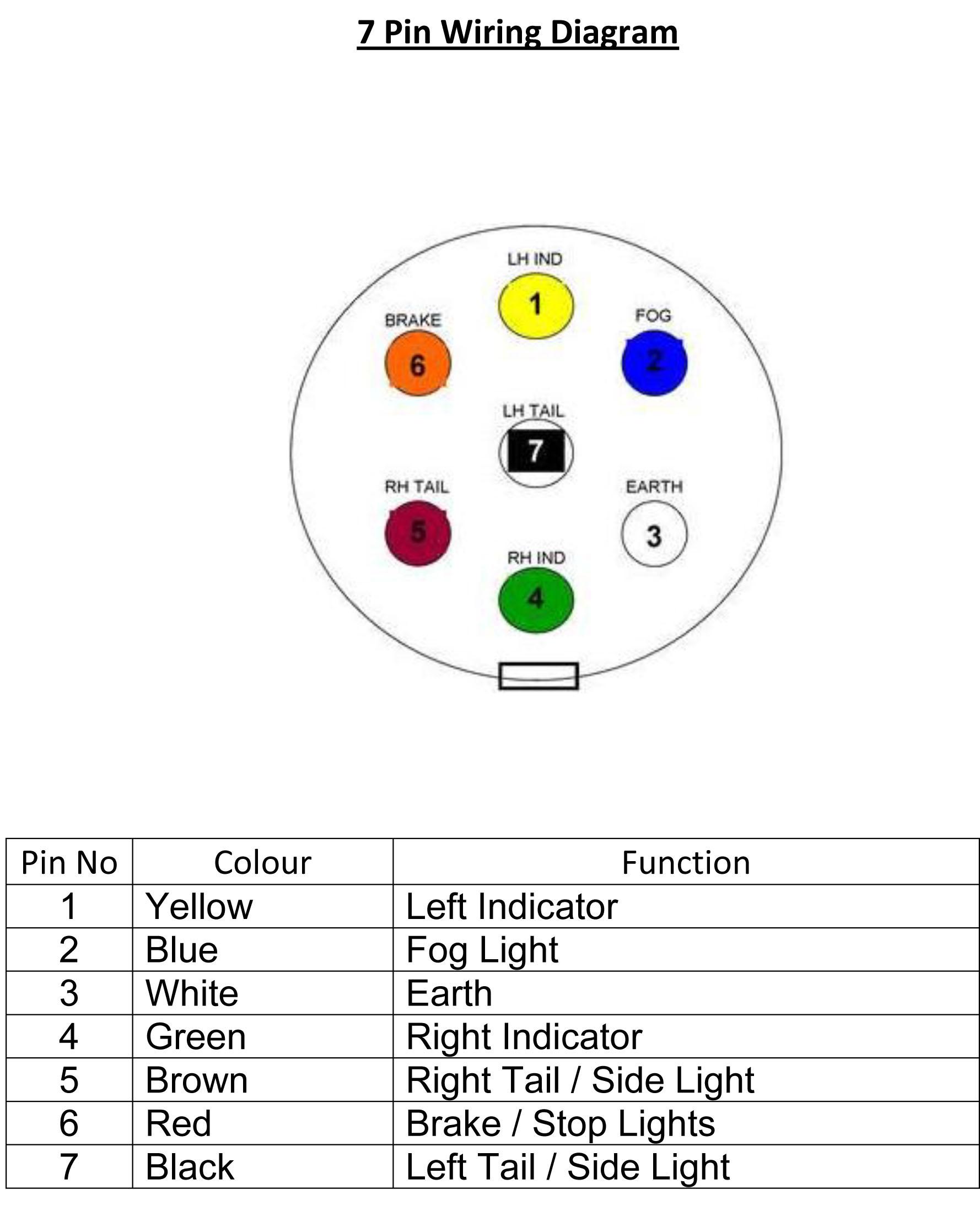 7 pin trailer light wiring diagram basic ow 5434  pin wiring diagram free diagram  ow 5434  pin wiring diagram free diagram