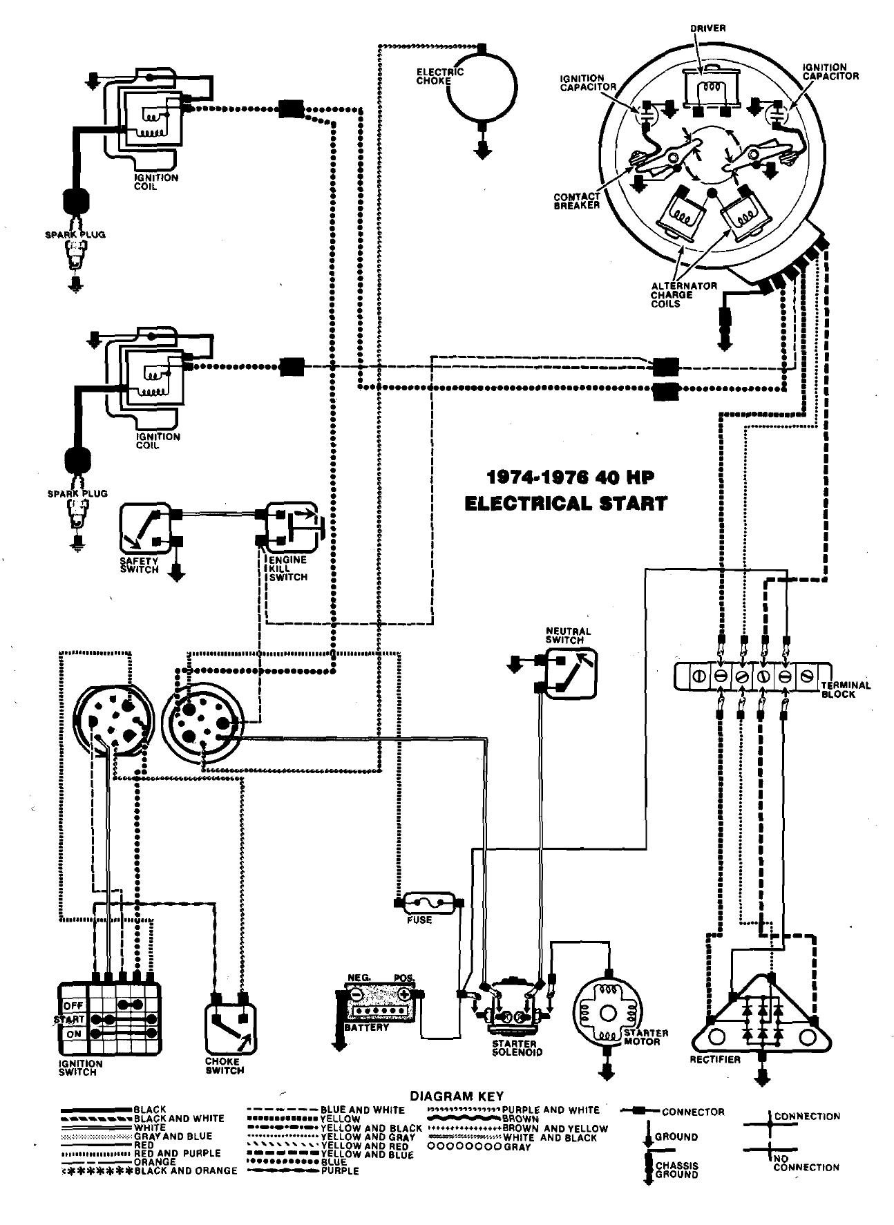 LO_2208] 40 Hp Evinrude Wiring On Wiring Diagram Evinrude 3 Wire Tilt And  Trim Download Diagram