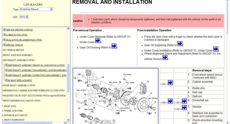 Amazing Mitsubishi L200 Wiring Diagram Free Download Basic Electronics Wiring Cloud Rometaidewilluminateatxorg