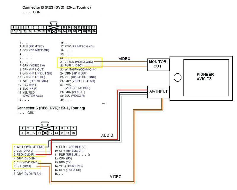 Pioneer Stereo Wiring Diagram Dxt 2369ub