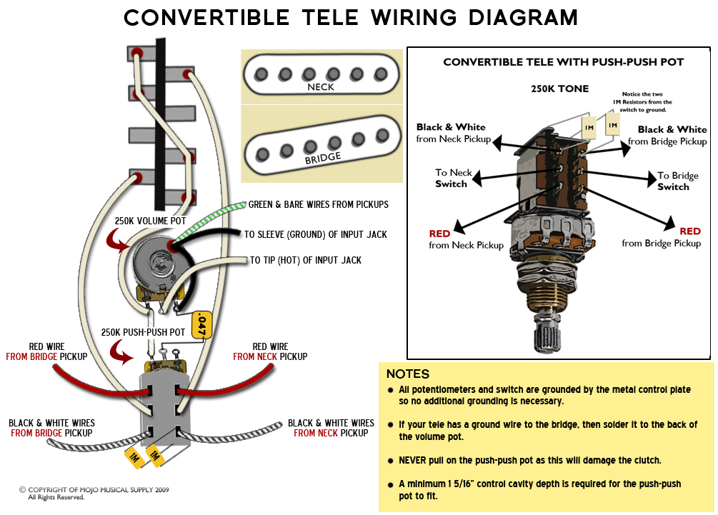 Fine Custom Guitar Wiring Diagrams Wiring Diagram Data Schema Wiring Cloud Uslyletkolfr09Org