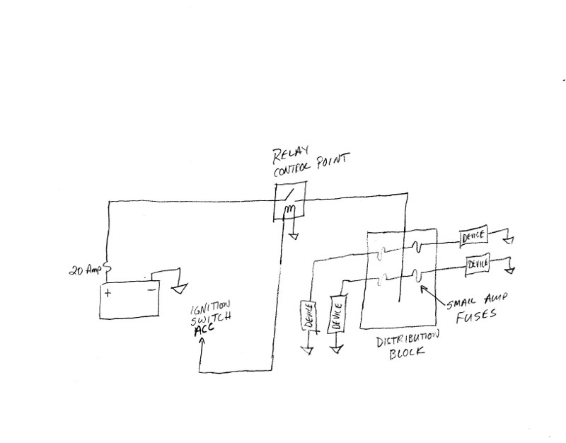 12 Volt Power Outlet Wiring Diagram from static-resources.imageservice.cloud