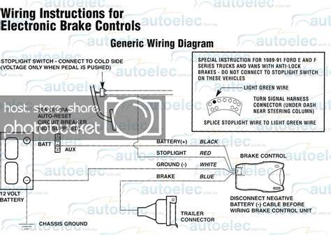 Prime Primus Iq Wiring Diagram Epub Pdf Wiring Cloud Onicaalyptbenolwigegmohammedshrineorg