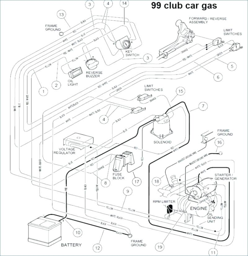 hb_1186] 36 volt club car diagram wiring diagram  indi sapebe mohammedshrine librar wiring 101
