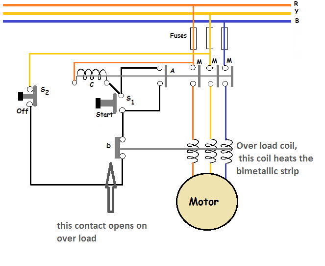 Wiring Diagram For Thermal Overloads
