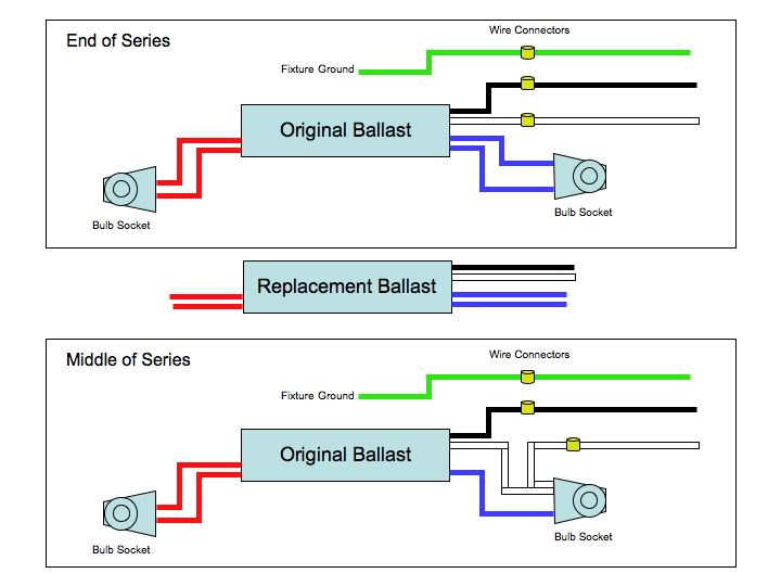 Single Fluorescent Light Wiring Diagram from static-resources.imageservice.cloud
