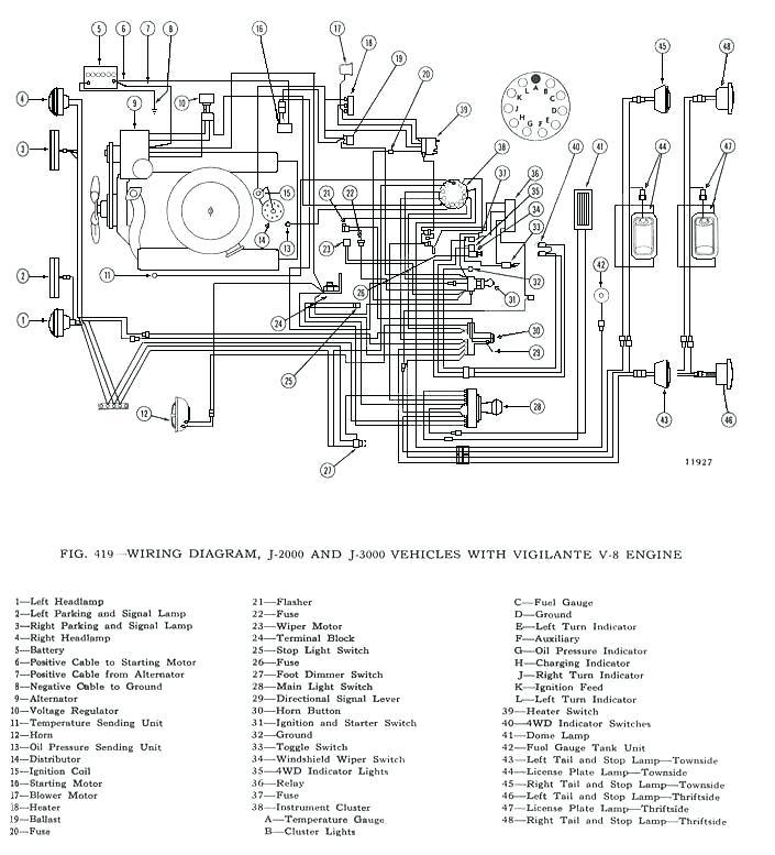 Jeep Cj Heater Er Wiring Diagram, Jeep Cj Wiring Diagram