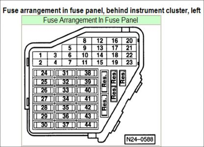 [FPWZ_2684]  03 Audi A4 Fuse Box Diagram - 95 Ford Ranger 2 3 Wiring Diagram for Wiring  Diagram Schematics   03 Audi A4 Fuse Box      Wiring Diagram Schematics