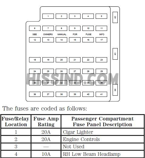 2004 Mustang Dash Board Fuse Box Diagram - Direct Tv Genie Install Diagram  Swm3 Wireless for Wiring Diagram SchematicsWiring Diagram Schematics
