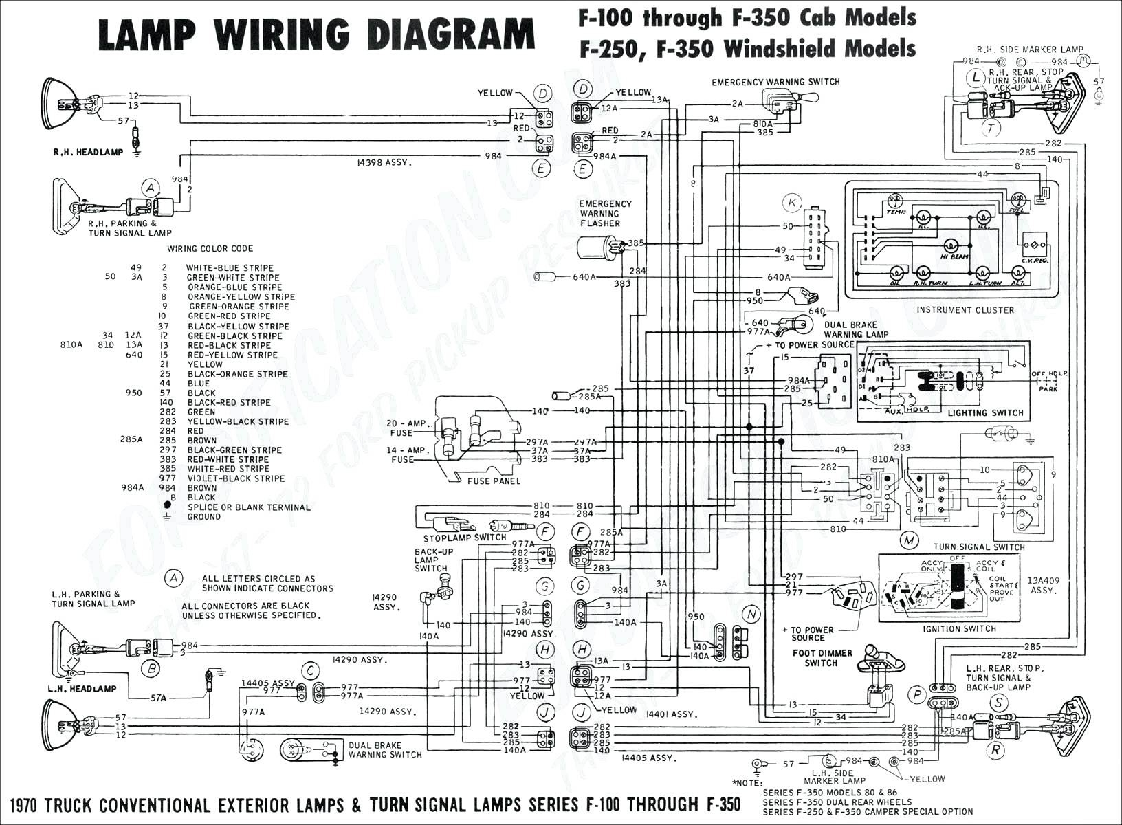 rv s power wiring diagram ed 6147  heartlan 50 amp wiring schematic free diagram  heartlan 50 amp wiring schematic free